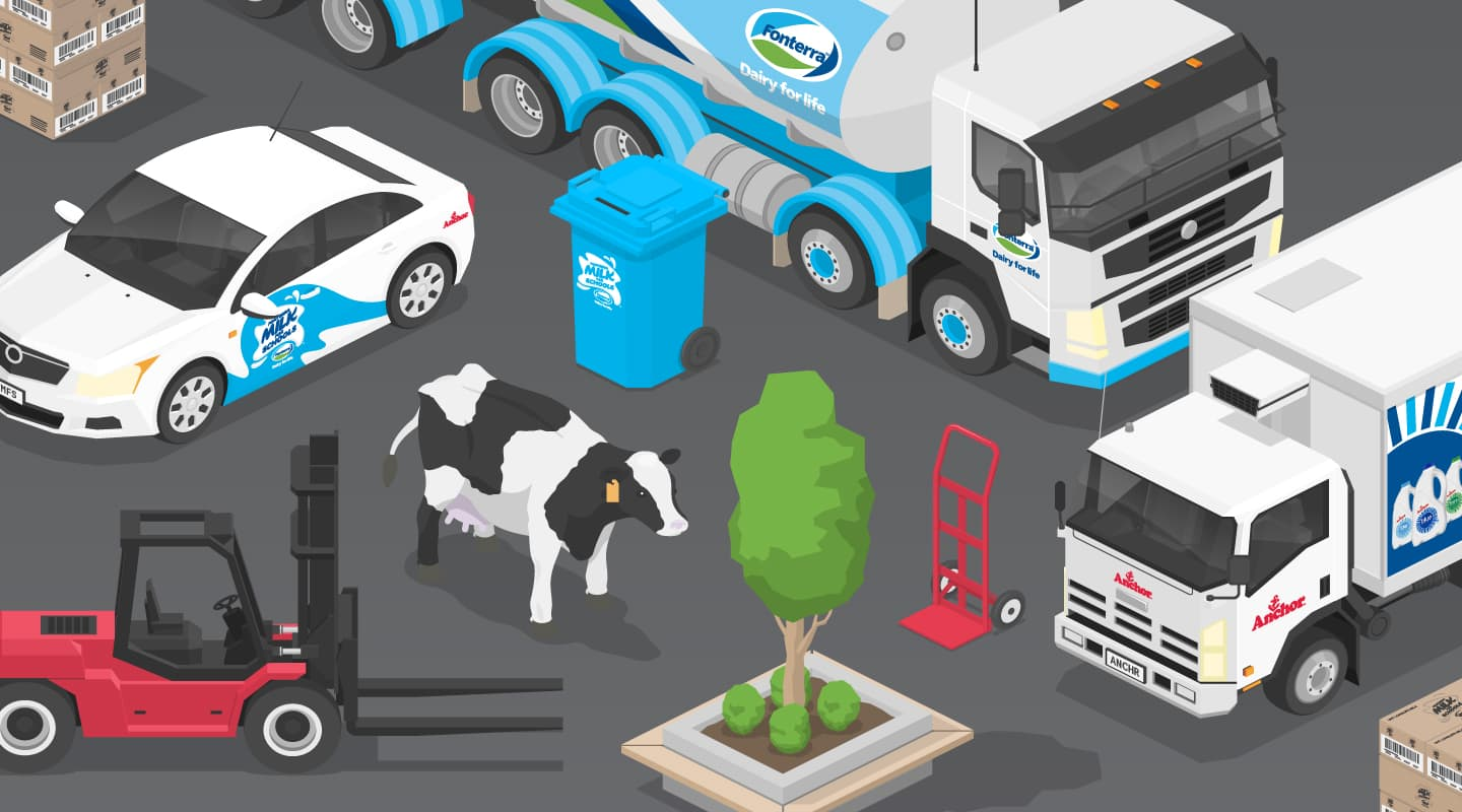 Project showcase image for Fonterra Milk for Schools.